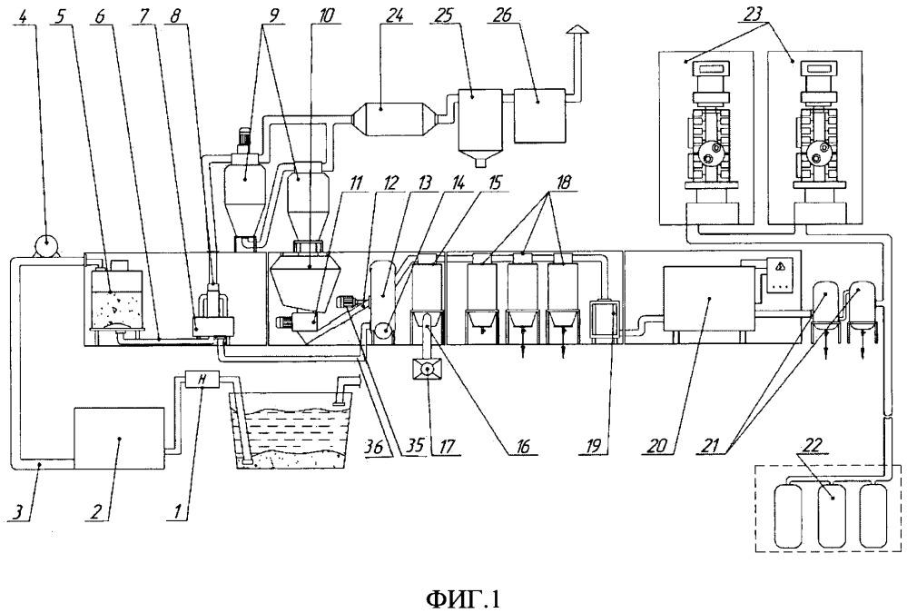 Комплекс для переработки иловых осадков сточных вод