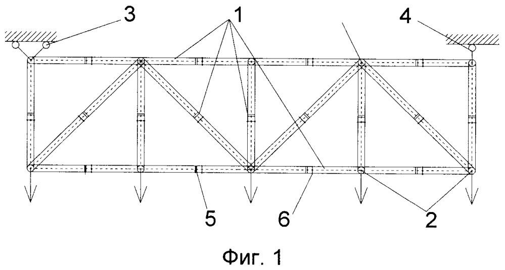Модель для определения деформаций стержней фермы
