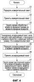 Система измерения времени двусторонней задержки, способ измерения времени двусторонней задержки, способ возврата, устройство связи, программа и структура данных