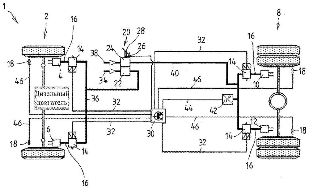Способ электронного регулирования распределения тормозного усилия в тормозном устройстве, приводимом в действие рабочей средой под давлением, транспортного средства с указанным регулированием