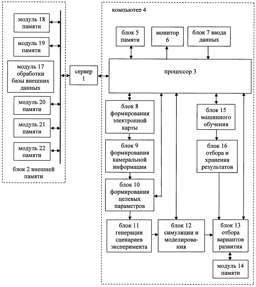 Система для проектирования участков железной дороги