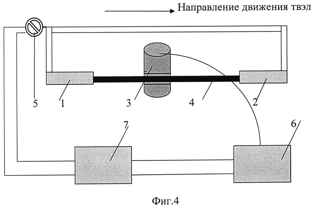 Установка для контроля характеристик виброуплотненных тепловыделяющих элементов