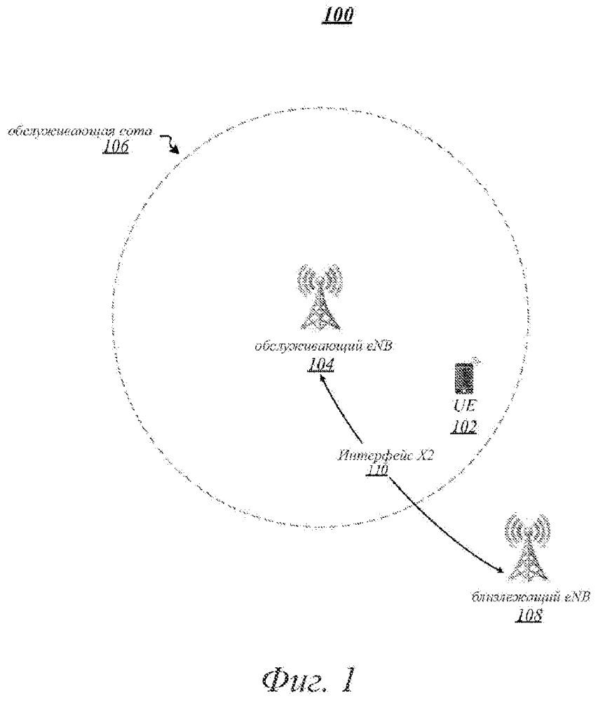 Технологии сигнализации смещения мощности для приемников с сетевым подавлением и устранением помех (naics)
