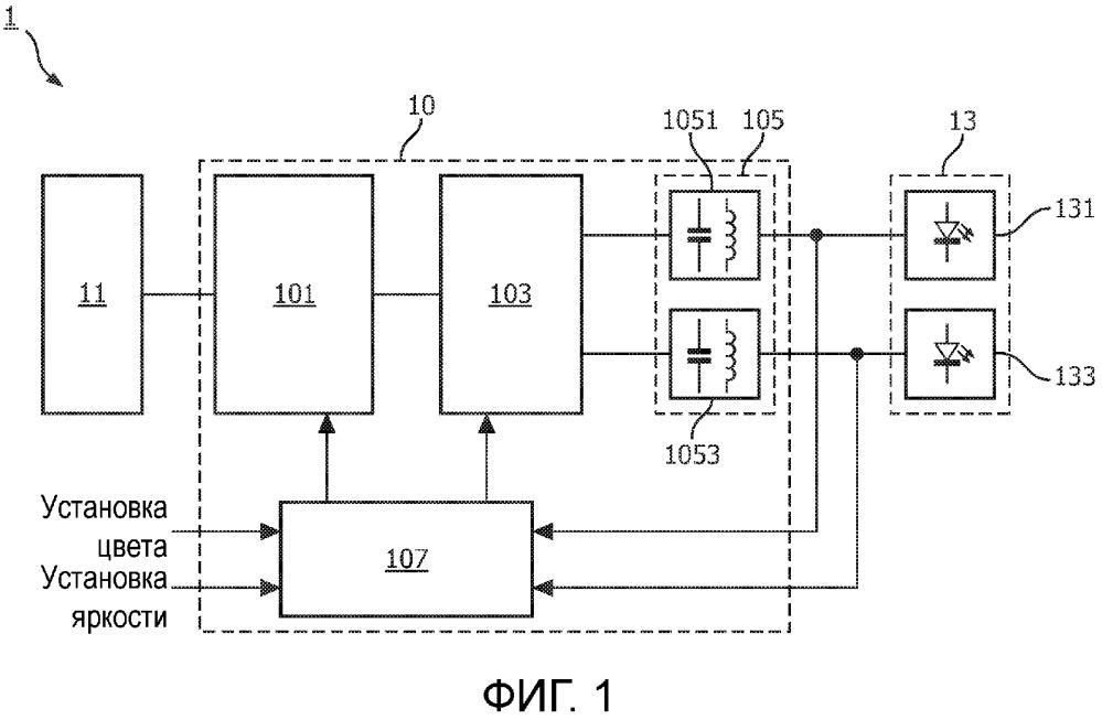 Компактный блок возбуждения, в частности, для светоизлучающих диодов, имеющий интегрированный двойной выход