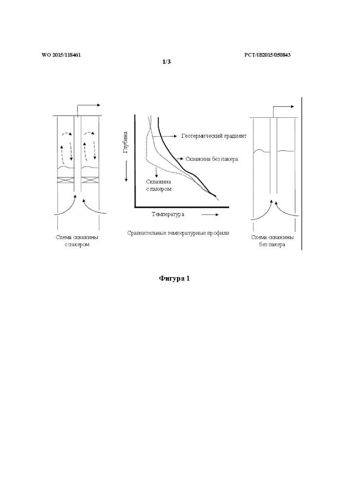 Способ предотвращения выпадения парафинов в нефтяных скважинах с пакерами