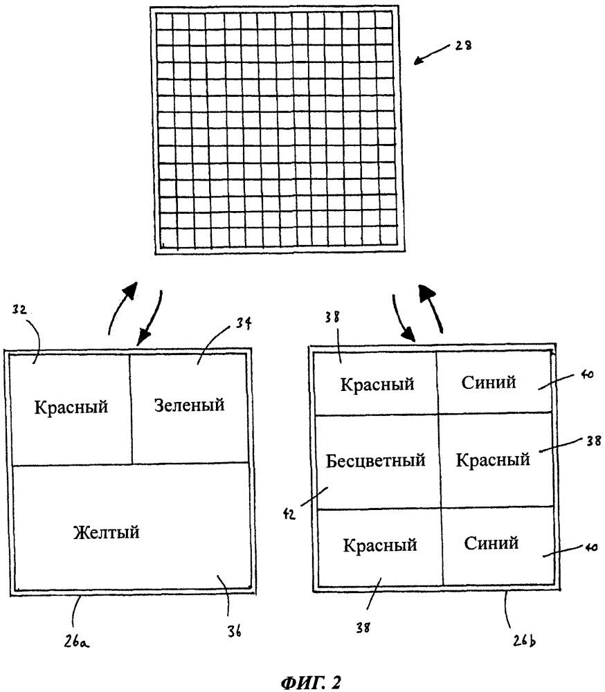 Реконфигурируемый цветной экран