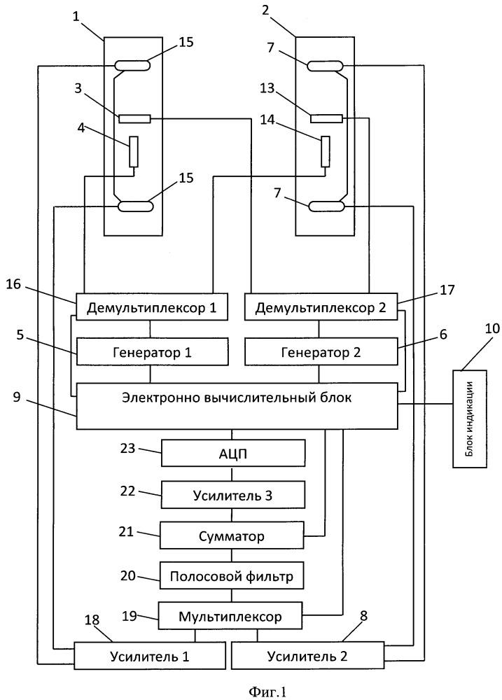 Способ обнаружения металлических объектов и устройство для его осуществления - металлообнаружитель