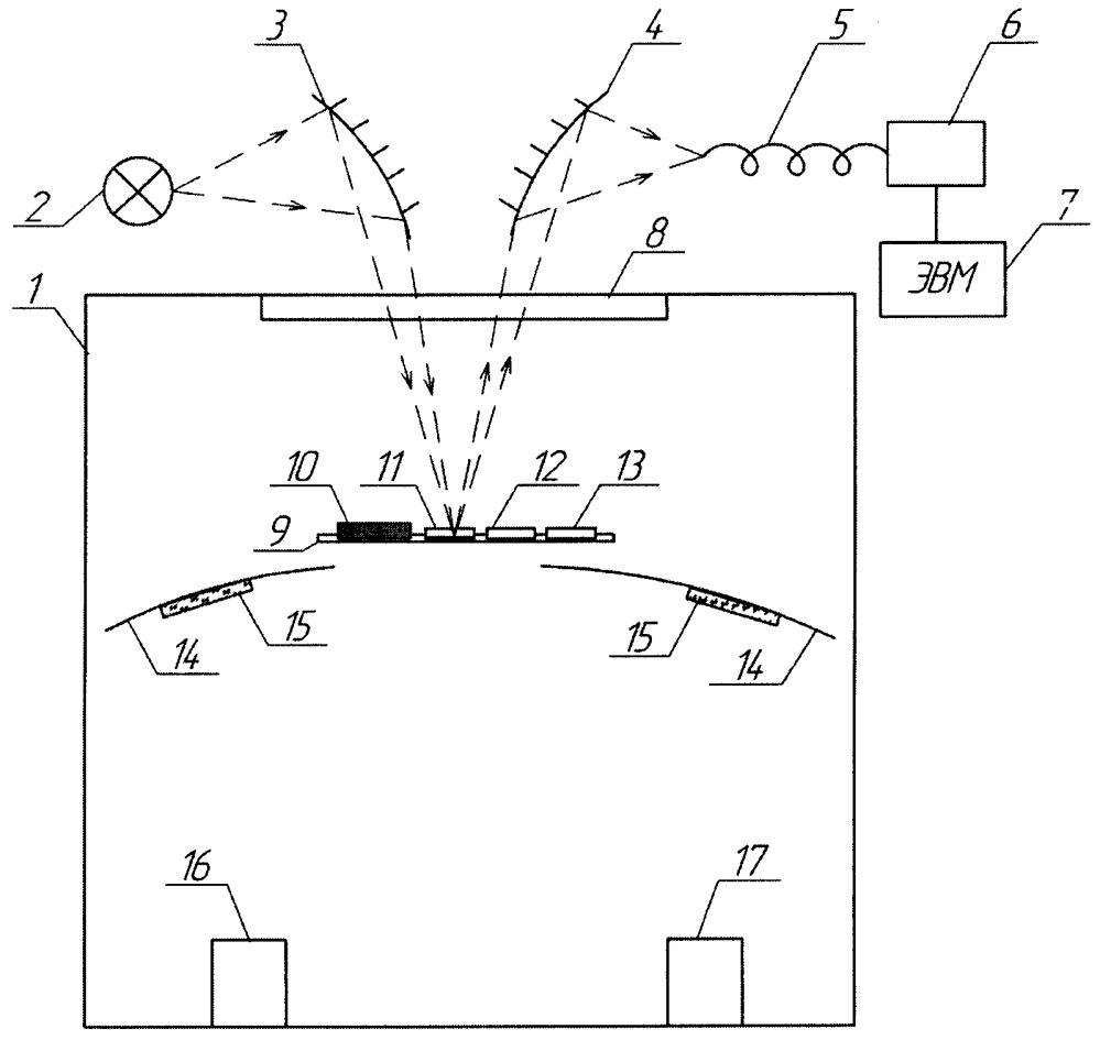 Способ определения толщин слоев многослойного покрытия в процессе напыления оптических элементов