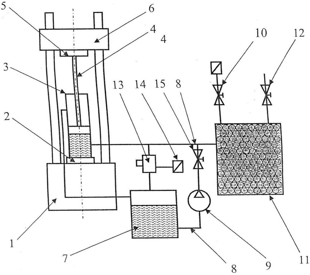 Устройство для гидравлических испытаний полого изделия внутренним давлением
