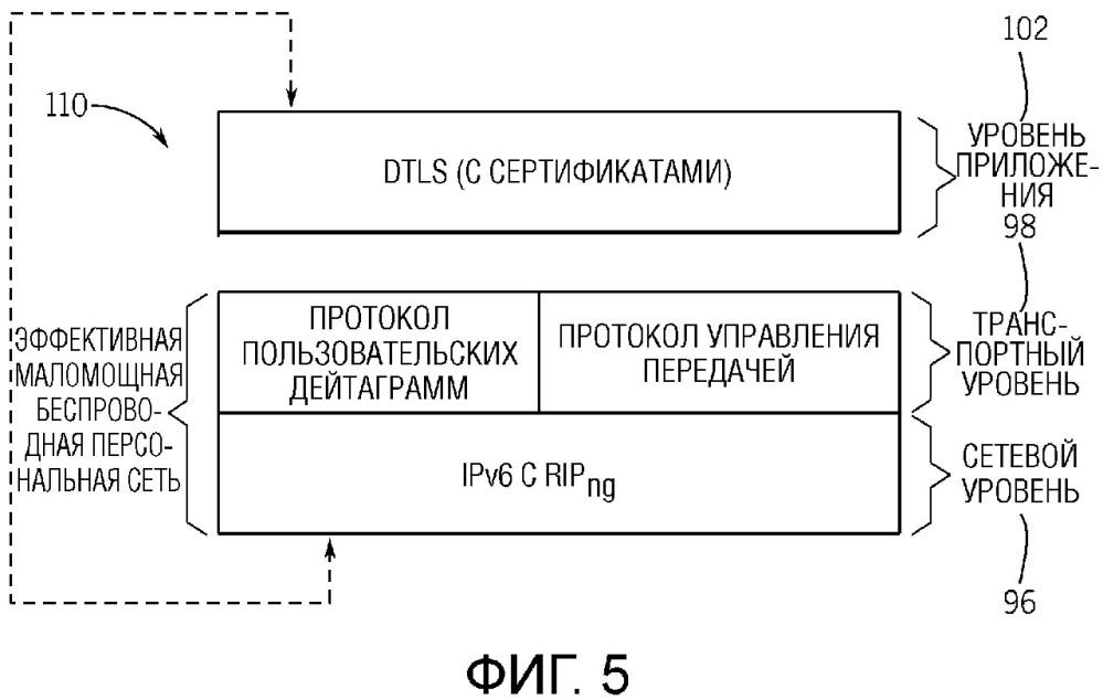 Эффективный сетевой уровень для протокола ipv6