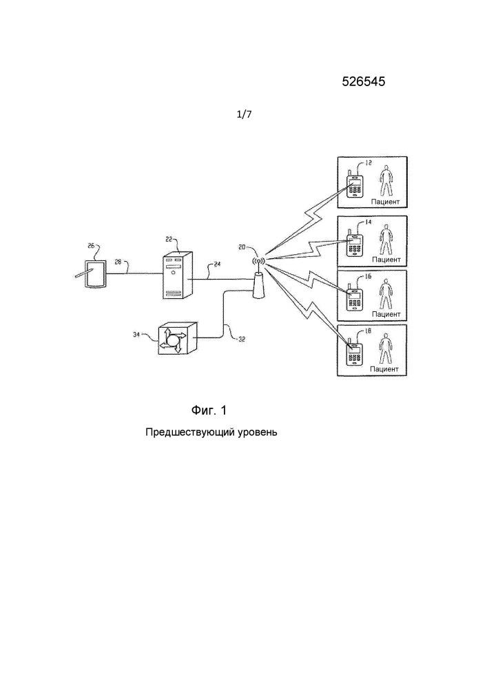 Телемедицинский сервер дефибриллятора-монитора