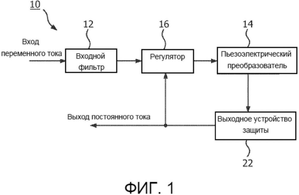 Применение пьезотехнологии для преобразования мощности линии переменного тока в изолированную мощность постоянного тока в сильных внешних магнитных полях