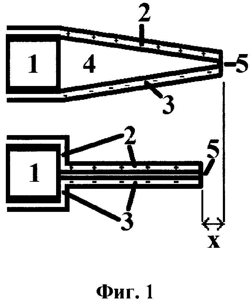 Электрическая машина емкостная (эме) с ячейками внутреннего сжатия