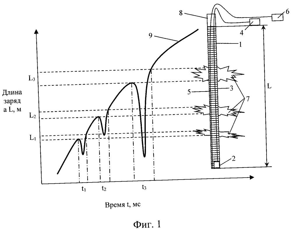 Способ определения внутренней системы трещин массива горных пород