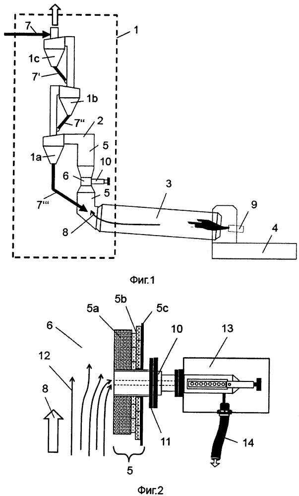Система для производства цемента