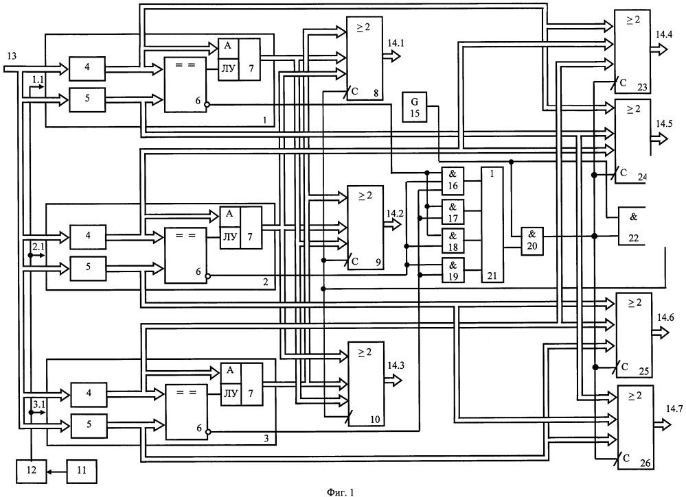 Вычислительная система с внекристальным мажоритированием и внутрикристальным дублированием