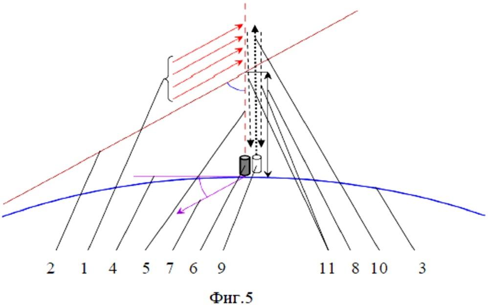 Способ измерения концентрации аэрозольных частиц в атмосфере
