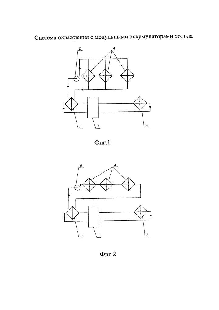 Система охлаждения с модульными аккумуляторами холода