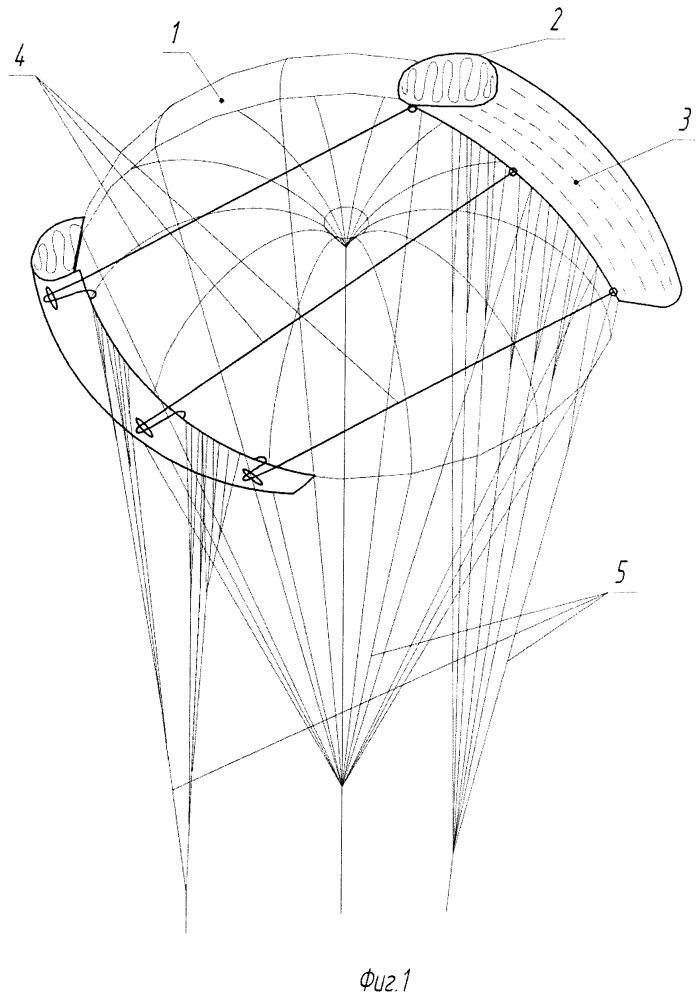 Вращающийся парашют