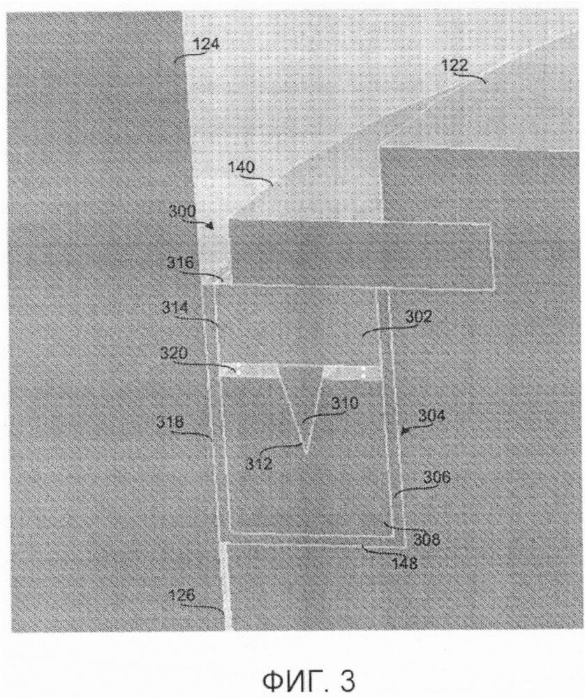 Узлы уплотнения, применяемые в жидкостных клапанах