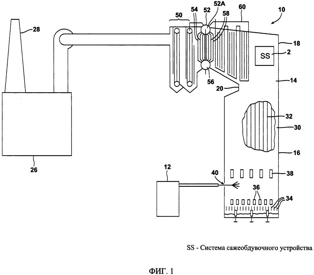 Система и способ для определения места загрязнения на теплопередающей поверхности котла-утилизатора