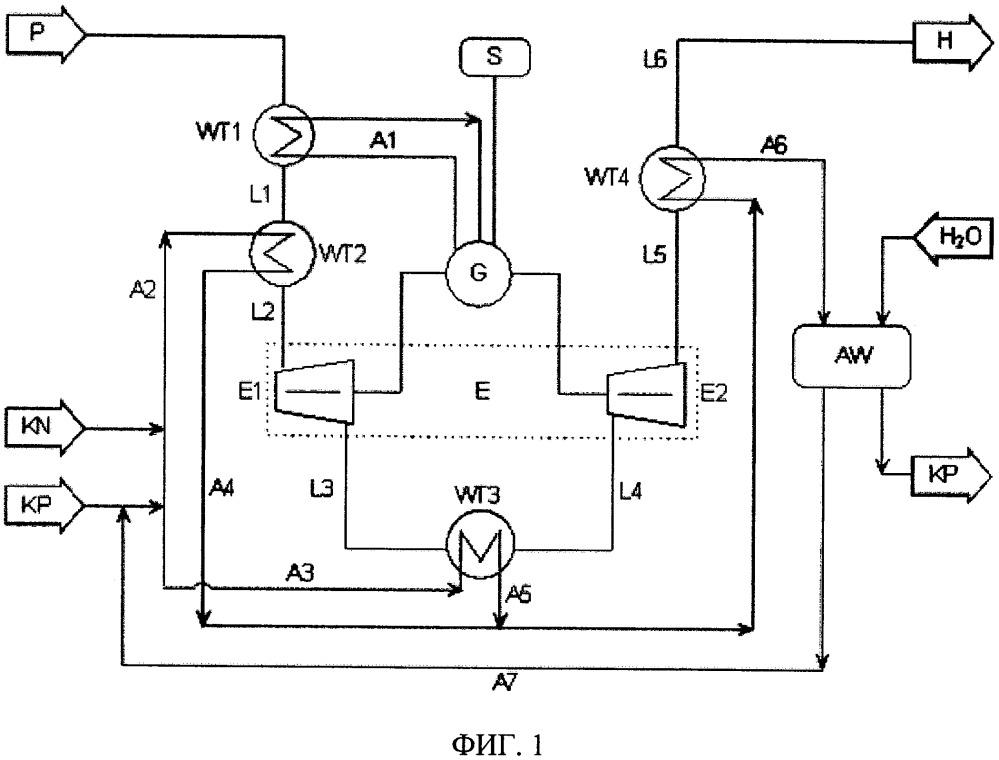 Способ и установка для получения энергии при снятии давления с технологического природного газа