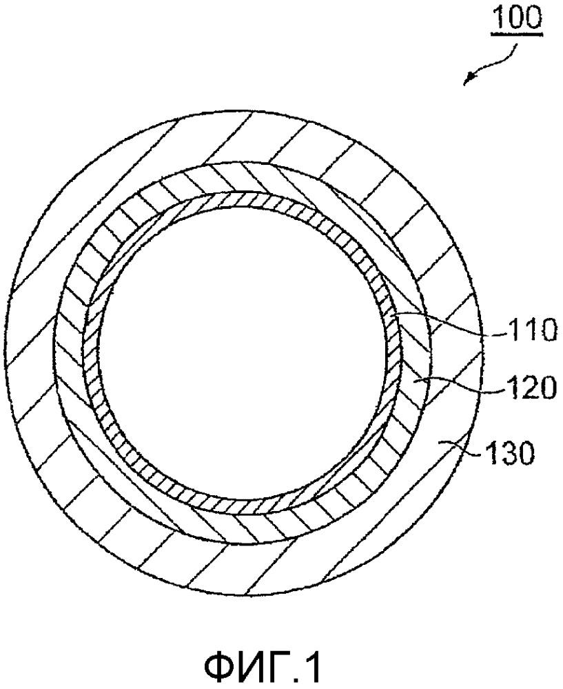 Трубчатое формованное изделие