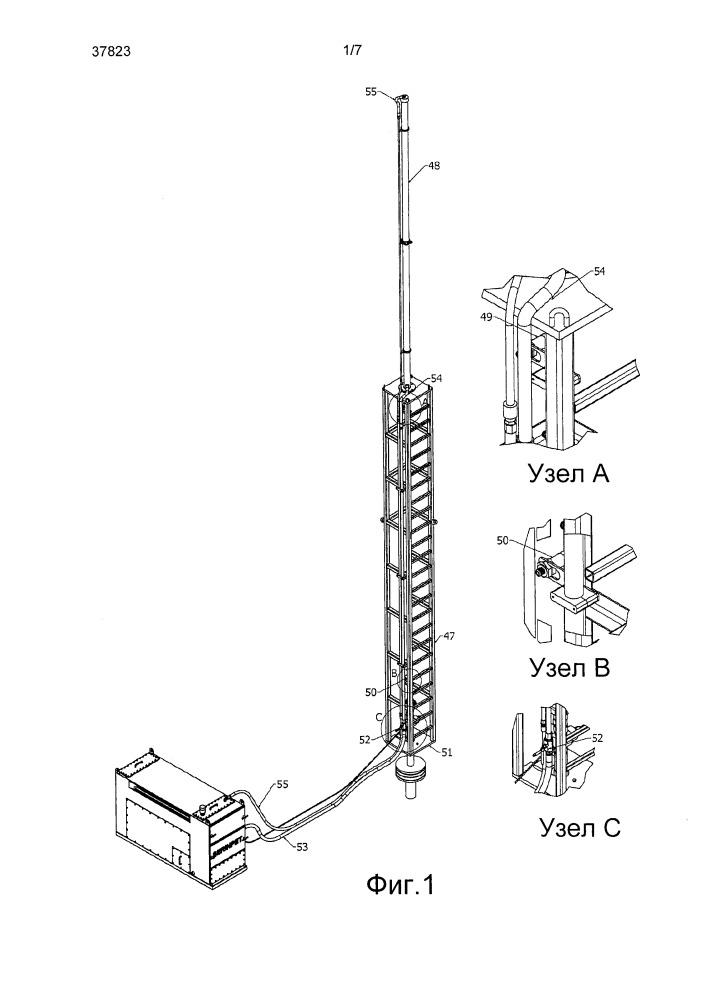Механическая гидравлическая насосная установка с встроенным радиатором