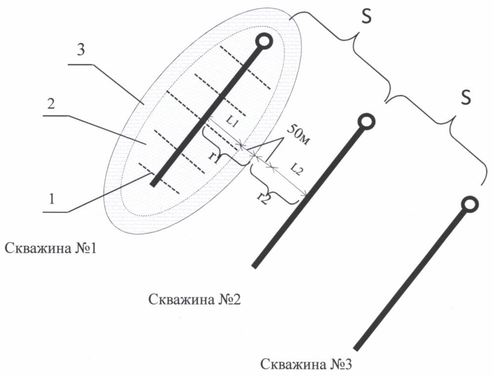 Способ разработки нефтяной залежи горизонтальными скважинами с проведением многостадийного гидроразрыва пласта