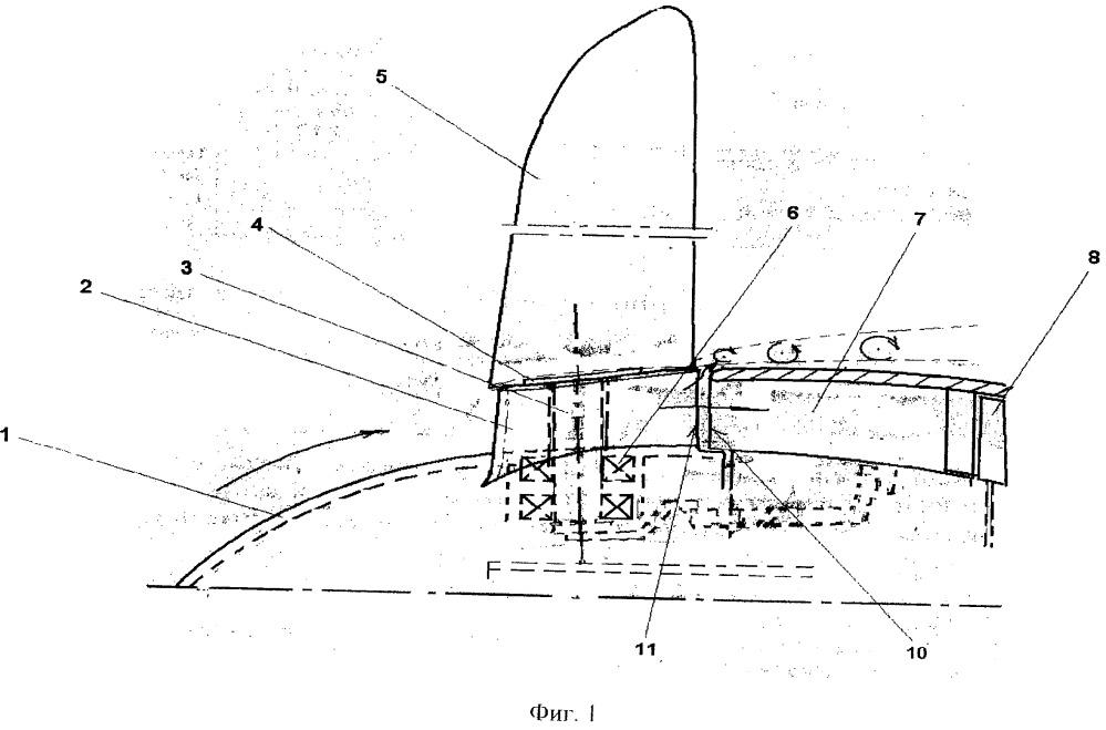 Обтекатель-нагнетатель на входе в воздухозаборник компрессора турбовинтовентиляторного двигателя