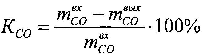 Катализатор для получения синтетических углеводородов с высоким содержанием изоалканов и способ его получения