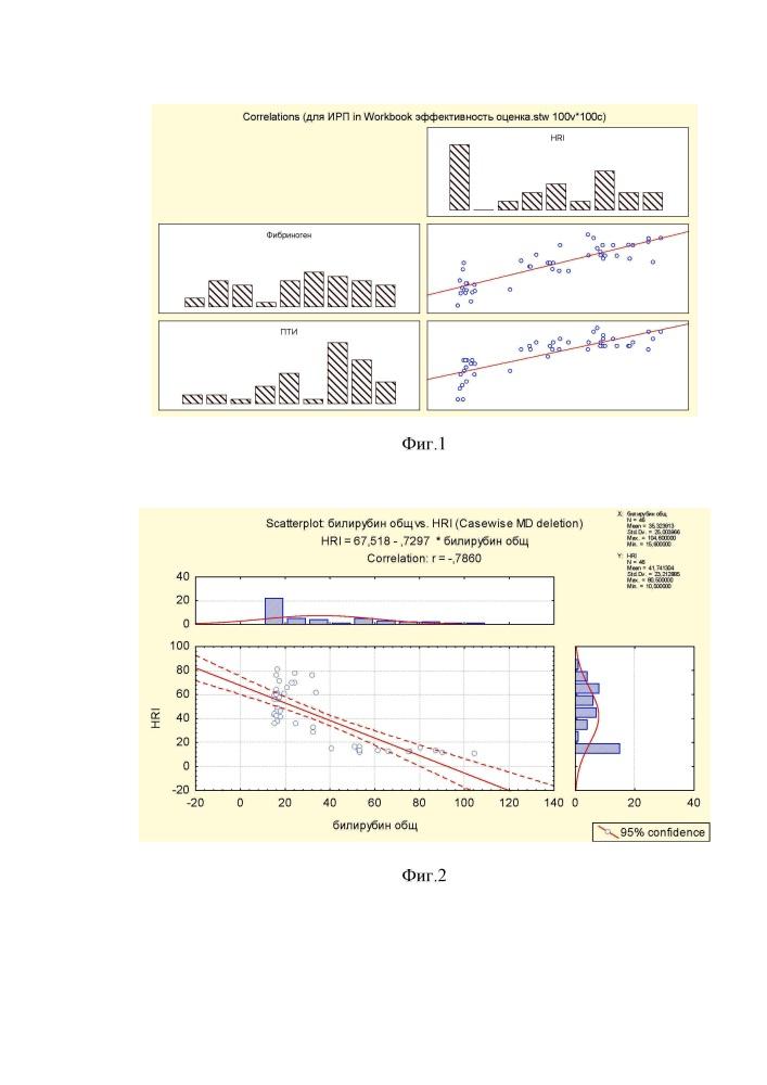 Способ оценки биосинтетической функции остаточной паренхимы печени при выполнении обширной резекции печени