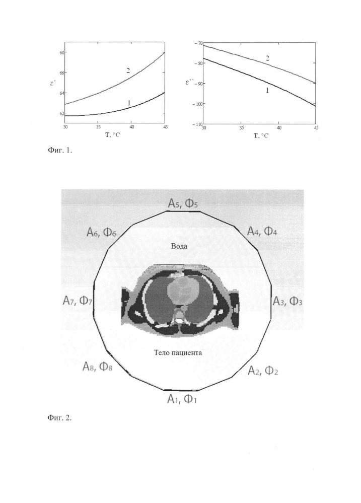Способ неинвазивного дистанционного контроля температуры глубоко расположенных органов и тканей