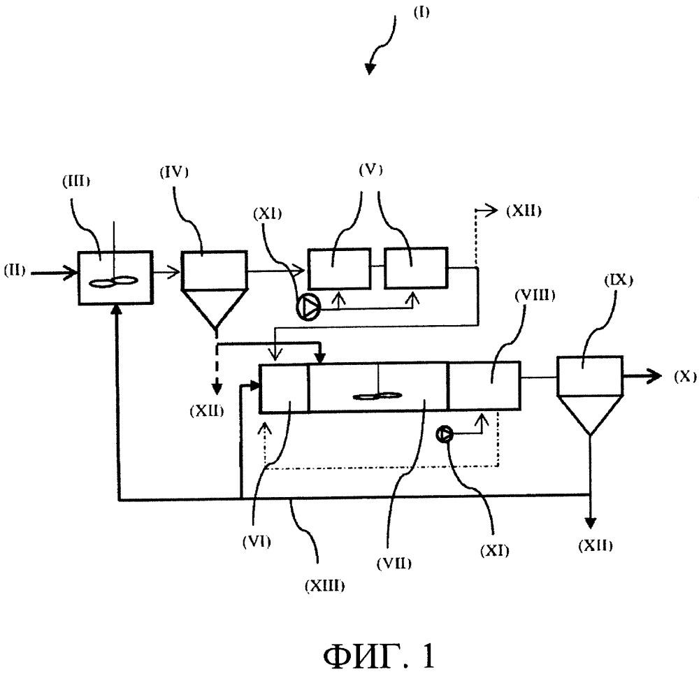 Система и способ биопленочной нитрификации-контактной денитрификации