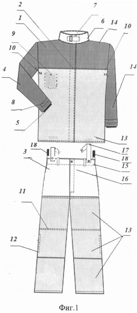 Комплект одежды специальной защитной от повышенных температур