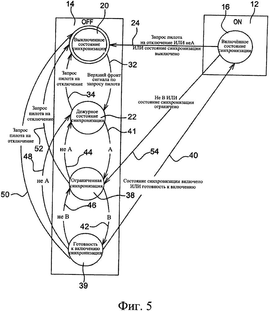 Способ синхронизации двигателей самолета с двойным промежуточным состоянием