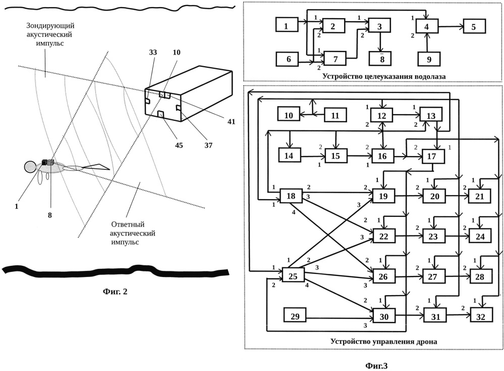 Система автоматического управления дроном сопровождения водолаза