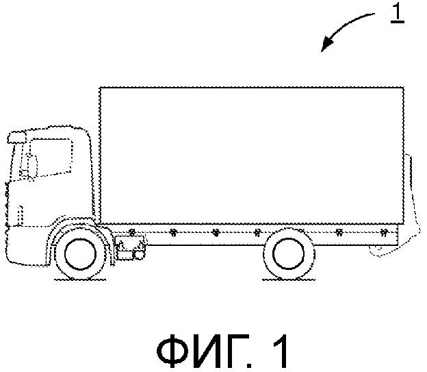 Способ и система для управления температурами транспортного средства