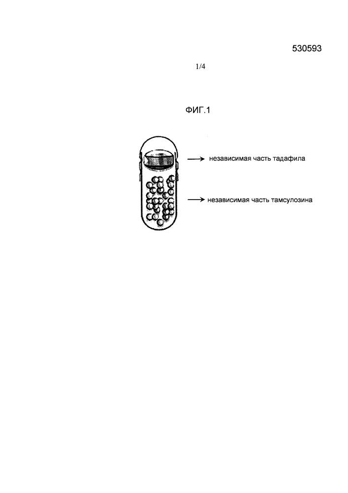 Фармацевтический комбинированный состав капсулы, содержащий тадалафил и тамсулозин