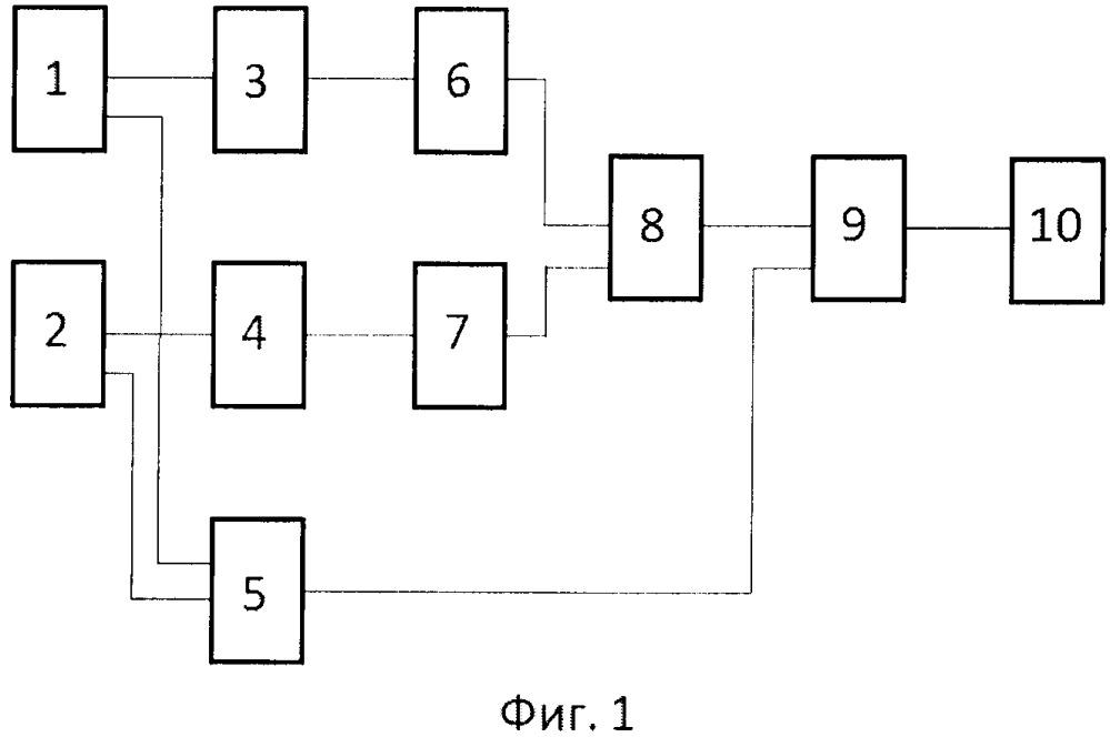 Способ автоматической разгрузки параллельно работающих генераторных агрегатов