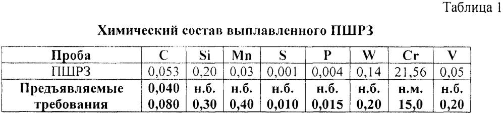 Способ получения высоколегированного жаропрочного сплава хн62бмктю на никелевой основе