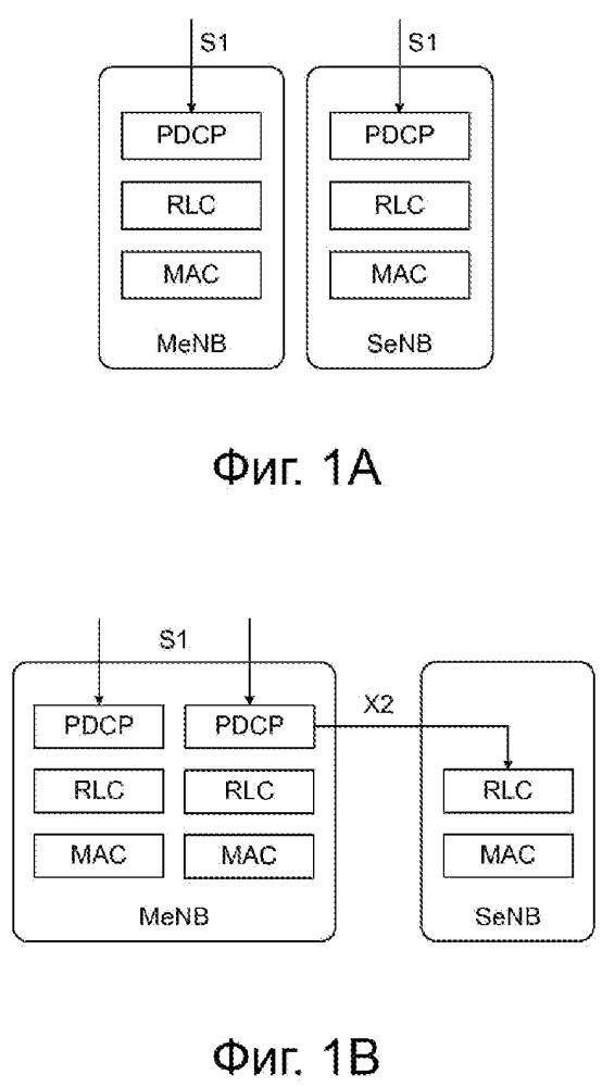 Способ передачи данных восходящего канала в среде с двойным соединением