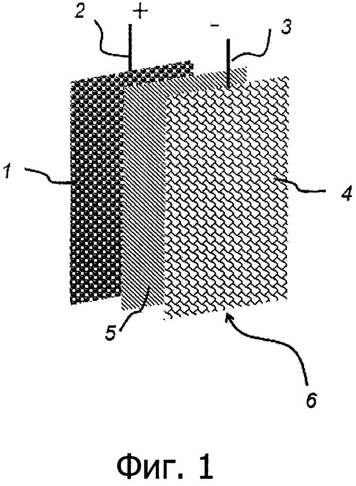 Материал на вольфрамовой основе, супераккумулятор и суперконденсатор