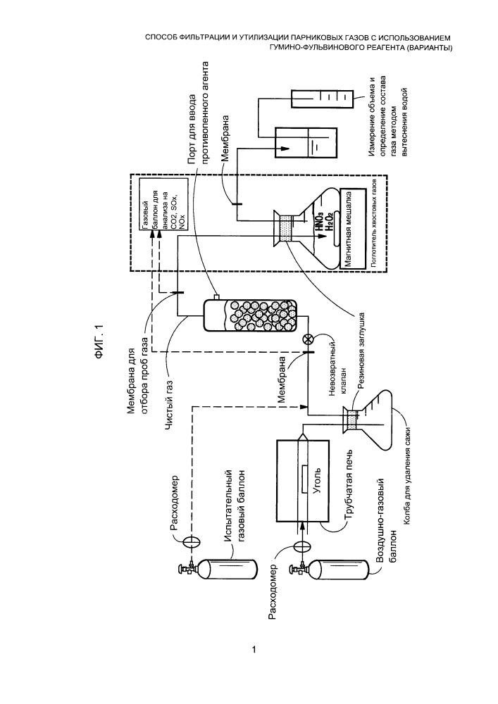 Способ абсорбции и утилизации парниковых газов и способ удаления пахучих химических веществ и микроорганизмов