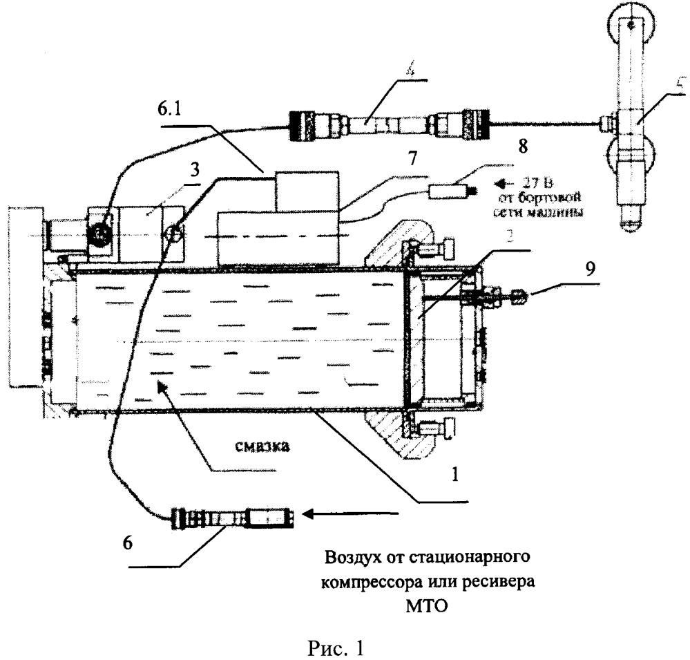 Автономный заправочный агрегат