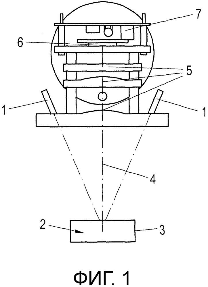 Способ для неинвазивного измерения содержания газа в прозрачных упаковках