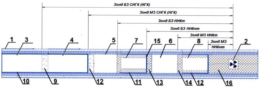 Комплексная спектрометрическая аппаратура нейтронного каротажа