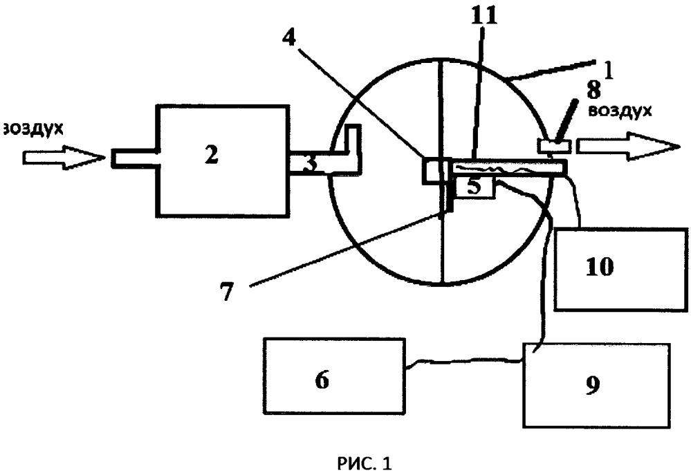 Автоматический сигнализатор (асб1) и способ определения в воздухе биопримесей