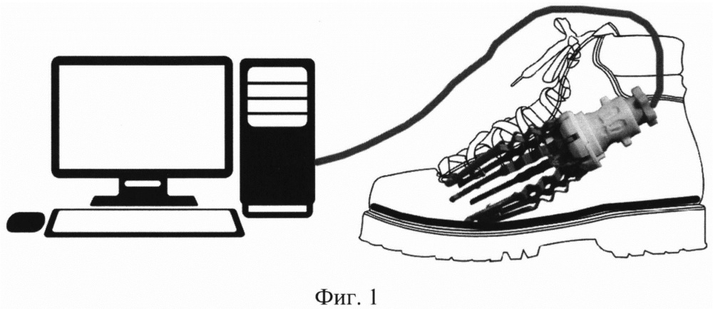 Способ измерения формы, размеров и упругих свойств внутренней поверхности пустотелых объектов, способ построения трехмерной модели внутренней поверхности пустотелых объектов, устройство для измерения формы, размеров и упругих свойств внутренней поверхности пустотелых объектов, а также построения трехмерной модели внутренней поверхности пустотелых объектов