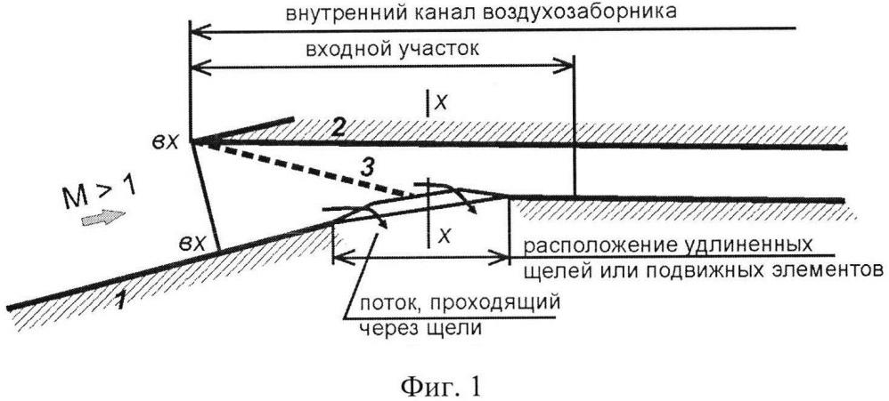 Сверхзвуковой воздухозаборник (варианты)